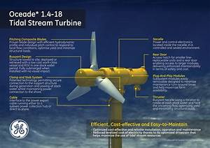 Tidal Turbines