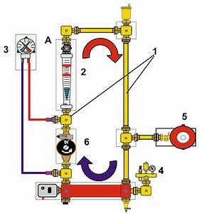 Durchflussmenge Berechnen Druck : einstellen der kennlinie einer elektronischen pumpe mit handsender r 100 ~ Themetempest.com Abrechnung