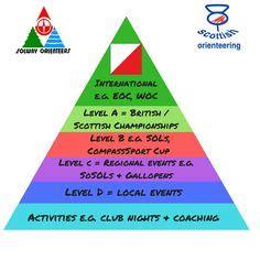 orienteering  beginners images map compass