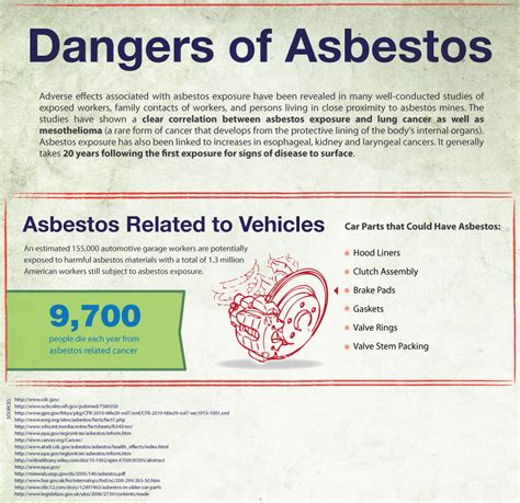 beware  dangerous toxins   car   gear