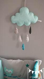 Mobile Bébé Nuage : mobiles and turquoise on pinterest ~ Teatrodelosmanantiales.com Idées de Décoration