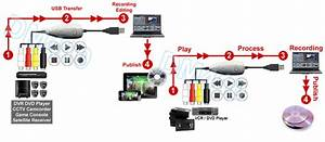 File Name  Webcam Usb To Rca Wiring Diagram