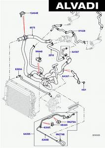 Land Rover Discovery Overheating Problems