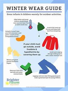 Cold Weather Safety For Children Birth