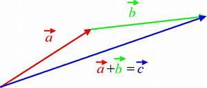 Vektoren Berechnen Online : vektoraddition und subtraktion ~ Themetempest.com Abrechnung