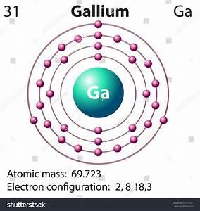 Symbol Electron Diagram Gallium Illustration Stock Vector