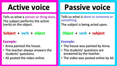 Voice is the quality of a verb that indicates whether its subject acts (active voice) or is acted upon (passive voice). ACTIVE & PASSIVE VOICE | Definition & Examples - YouTube