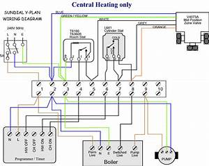 Central Heating Only