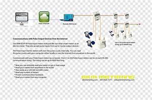 Electrical Wiring Diagram 240 Volt Meter
