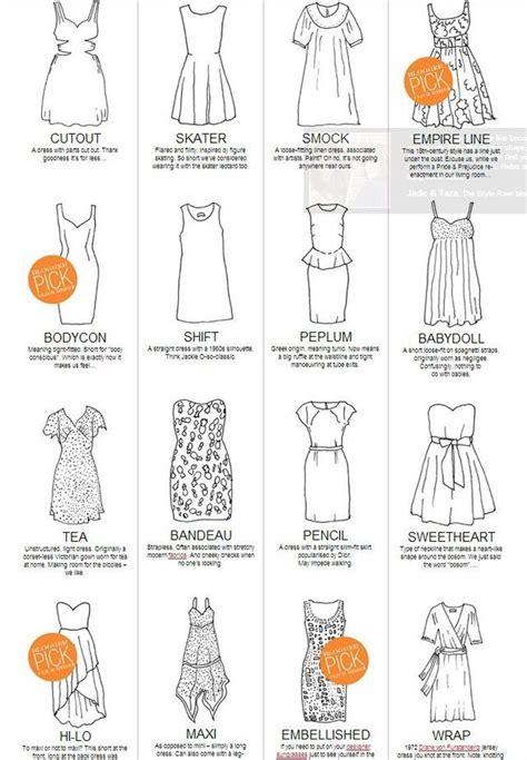 pin  divya  fashion   fashion vocabulary