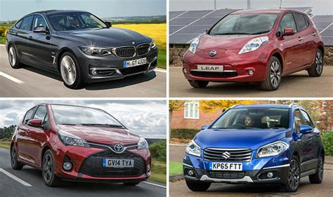 Most Reliable Cars Of 2018 Revealed