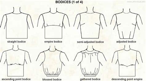 Visual Clothing Dictionary