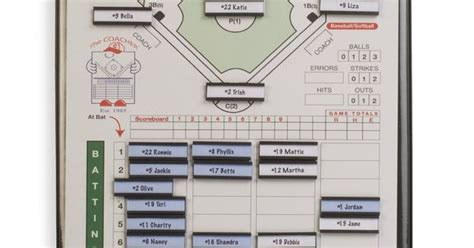 Magnetic Lineup Board Baseballsoftball Ideas
