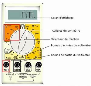 Appareil De Mesure De Tension électrique : cours de technologie 6e les propri t s d 39 un mat riau ~ Premium-room.com Idées de Décoration