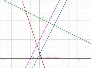 Geraden Schnittpunkt Berechnen : koordinatensystem gleichungen im koordinatensystem y 2x ~ Themetempest.com Abrechnung