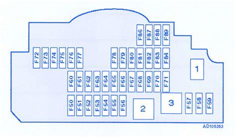 Bmw Series Fuse Box Block Circuit Breaker Diagram