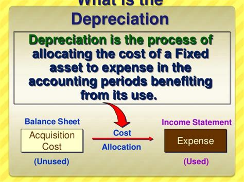 depreciation of fixed asset fixed assets and depreciation methods