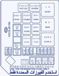 Hyundai Tucson 2003 Engine Compartment Fuse Box  Block