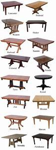 guide to tables With guide to small dining tables