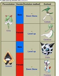 7 Best Images of Bulbapedia Evolution Chart - Pokemon ...