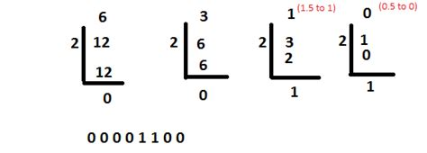 mathceil decimal python python converting integer to binary return wrong values