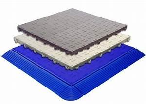 Bodenplatten Balkon Kunststoff : tecto san grip kunststoff bodenplatten ~ Sanjose-hotels-ca.com Haus und Dekorationen