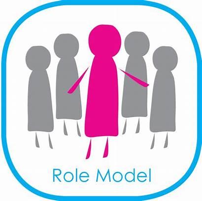 Role Parents Models Modeling Children Behavior Should