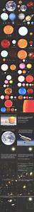 Best 25+ Outer space ideas on Pinterest | Names of ...