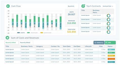sales manager powerpoint dashboard slidemodel