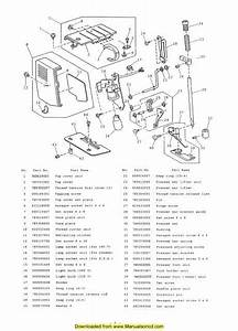 1414 Besten Sewing Machine Manuals Bilder Auf Pinterest