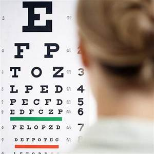 How To Test Near Far Vision Using A Snellen Chart