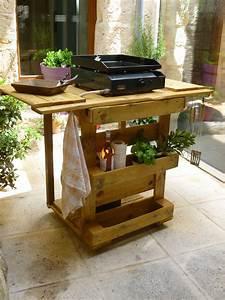 Meuble Pour Plancha : une desserte plancha partir de palette sur roulettes ~ Melissatoandfro.com Idées de Décoration