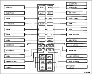 1992 Ford Ranger Fuse Box Diagram by Solved I Need A Fuse Box Diagram For A 1992 Ford Ranger