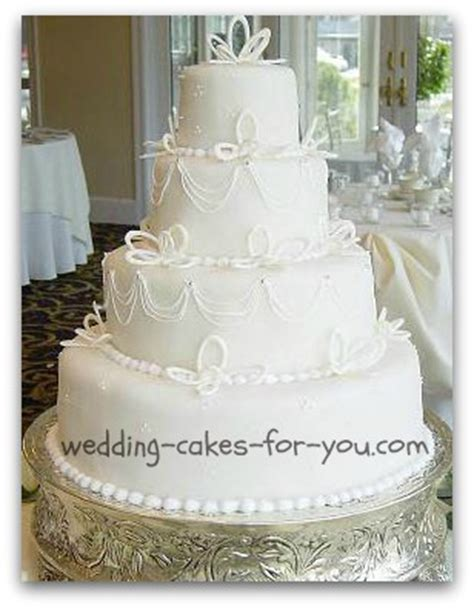 fondant cake decorating and cake decoration guidance from