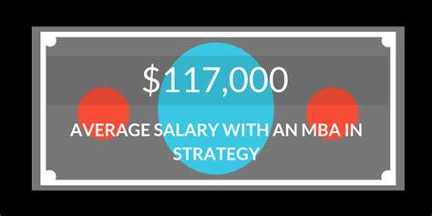 mba strategic management jobs