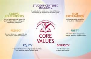 School Core Values