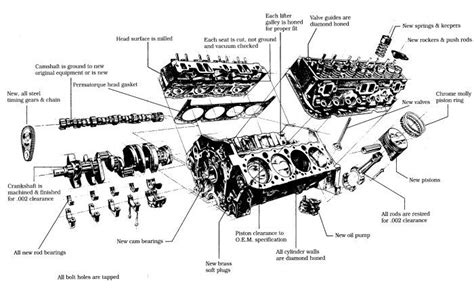 image  chevy  engine diagram projects