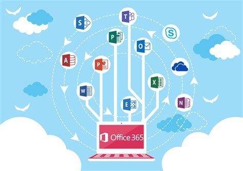 Office 365 Portal Au by Office 365 Hostaway