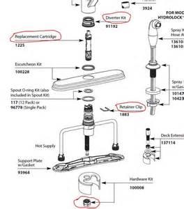 Installing A Moen Kitchen Faucet How Do I Install A Kitchen Faucet How Do I Install A Kitchen Faucet Apps Directories