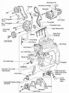 Toyota Camry 1997-2001 4th Generation How To Replace Timing Belt And Water Pump