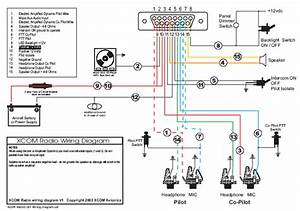 Navigation Radio Wiring Diagram