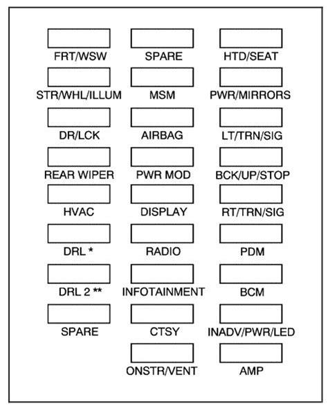 Saturn Outlook Fuse Box Diagram Auto Genius