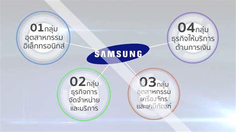 Tokio marine insurance (thailand) www.tokiomarinelife.co.th (сайт на тайском языке). Thai Samsung Life Insurance Company Profile - YouTube