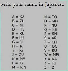 Write Your Name In Japanese Forum Games Nigeria