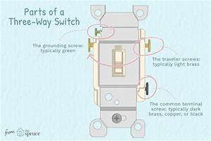 Common Wire Color For A Light Switch Is