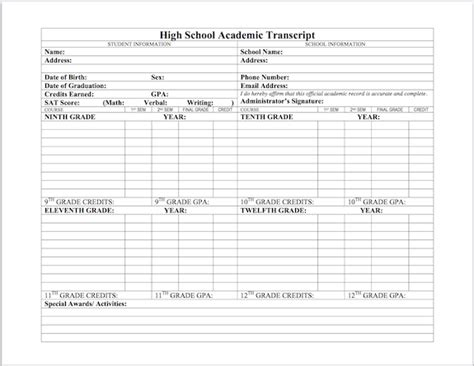 free homeschool transcript template mailbag high school transcript help flanders family homelife