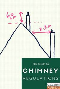 Regulations And Rules For The Chimney