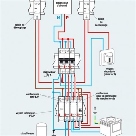 schema de commande eclairage contacteur ejp with schema contacteur chauffe eau
