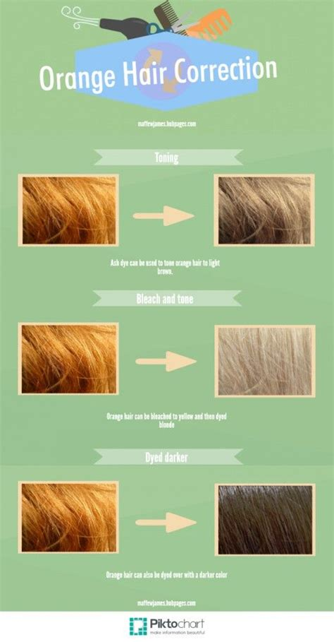 what color hair do you how to fix orange hair cases light browns and to remove
