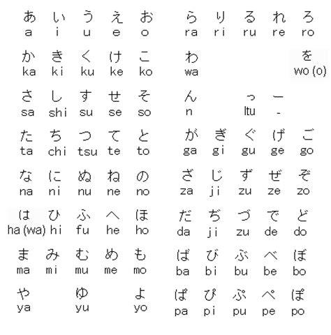 japanese letters alphabet lovely japanese letters alphabet cover letter exles 31805